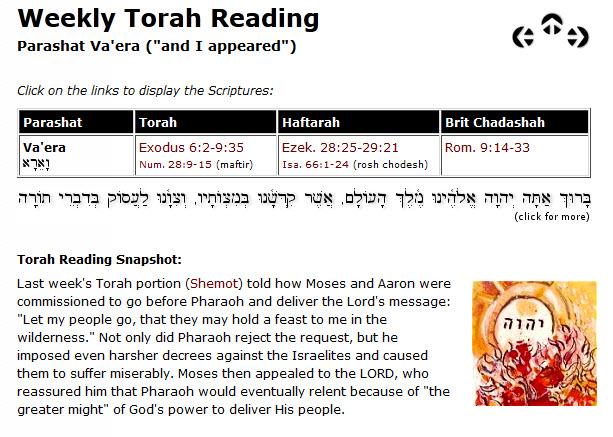 Torah portion_Va'era