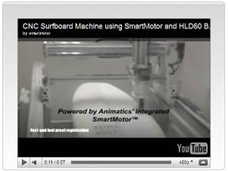 Animatics surfboard video
