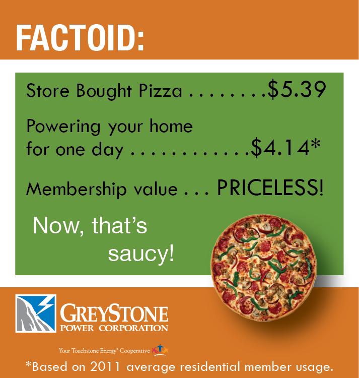 Factoid Pizza