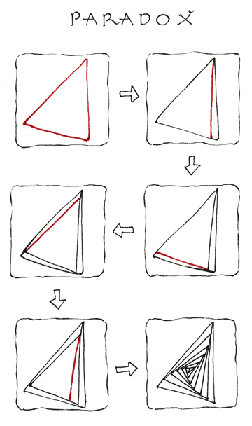 paradox instruction