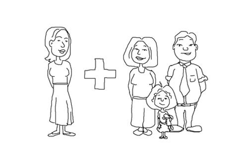 Family Development Joining Image