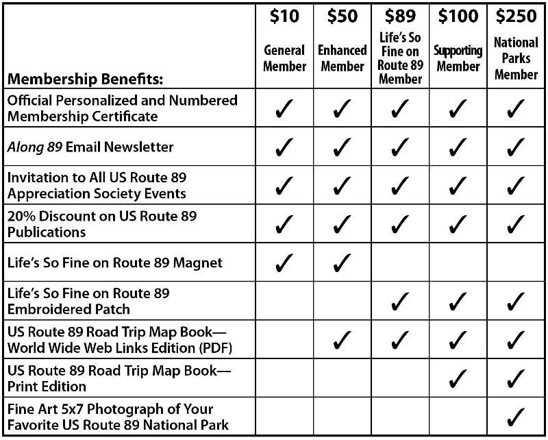 US Route Appreciation Society NewsletterUS Closure In Arizona - Us route 89 map