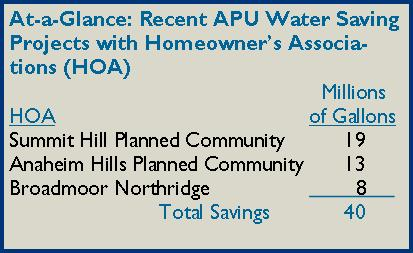 HOA Savings