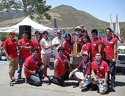 Solar Cup 2009