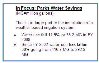 in focus water savings
