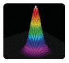 Laser Beam Profiling