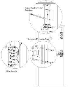 Strike Locators and backplate lineart