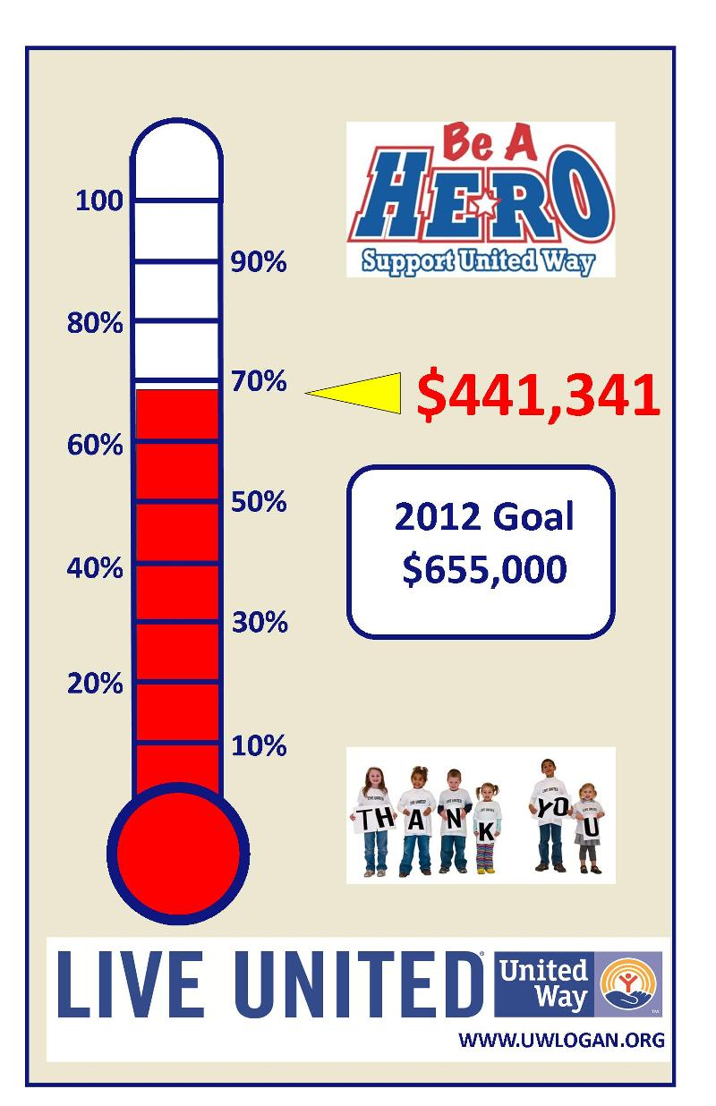 Adriel School Ohio Adriel School $1,000