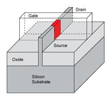 Intel Schematic