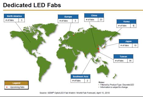 LED Fabs