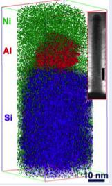 Silicon Nanowire Doping