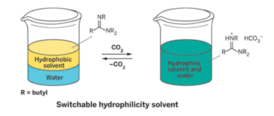Switchable Solvent Systems