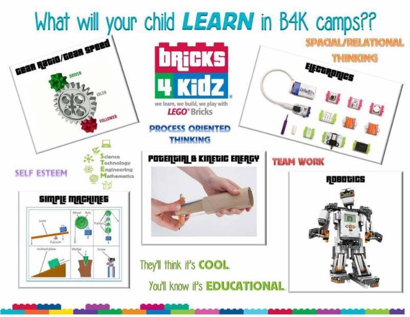 bricks  kidz coupon code