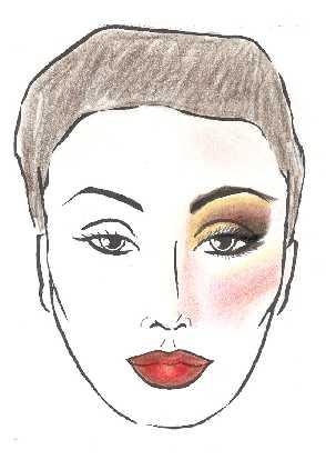 performance makeup face
