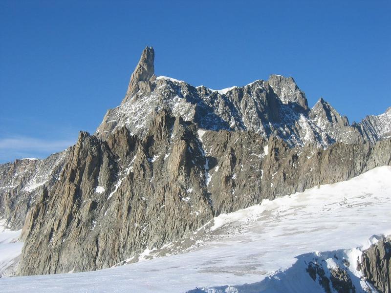Mont Blanc area