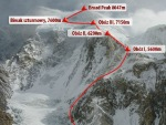 Broad Peak Route