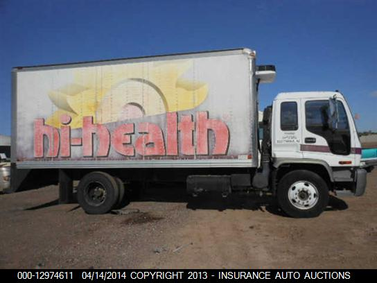 HiHealth Vehicle Donation