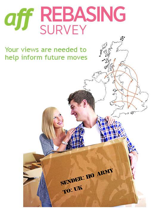Rebasing survey