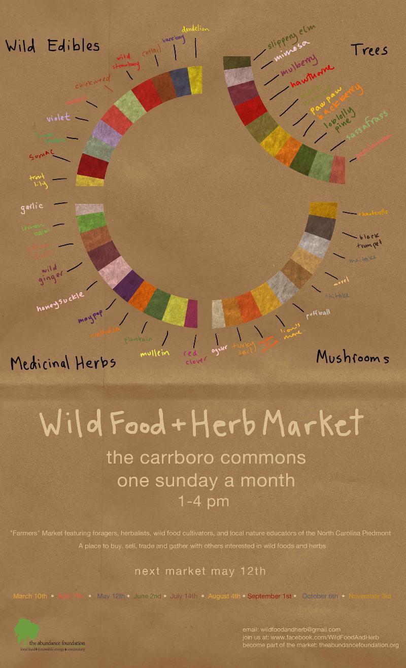 wild market may 12