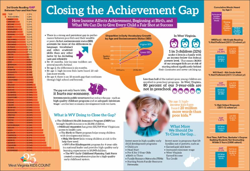 acievement gap Our mission is to promote student achievement and preparation for global competitiveness by fostering educational excellence and ensuring equal access.