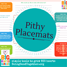 Plithy Placemats