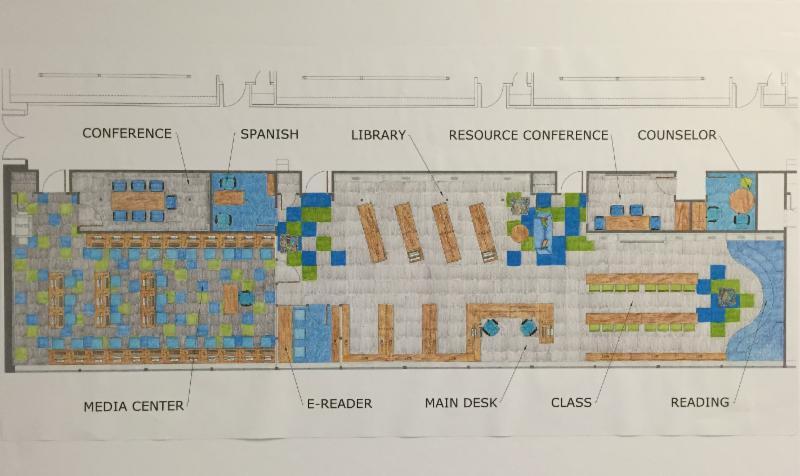 Proposed Media Center