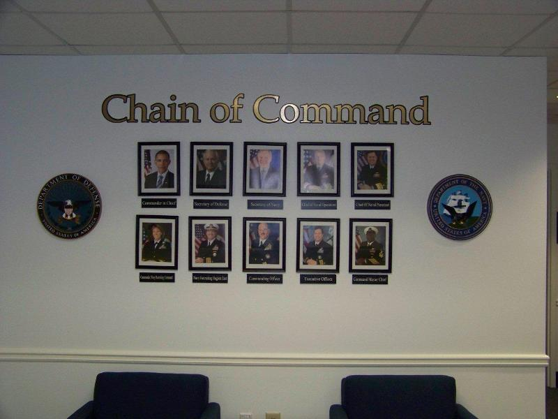 US Chain of Command