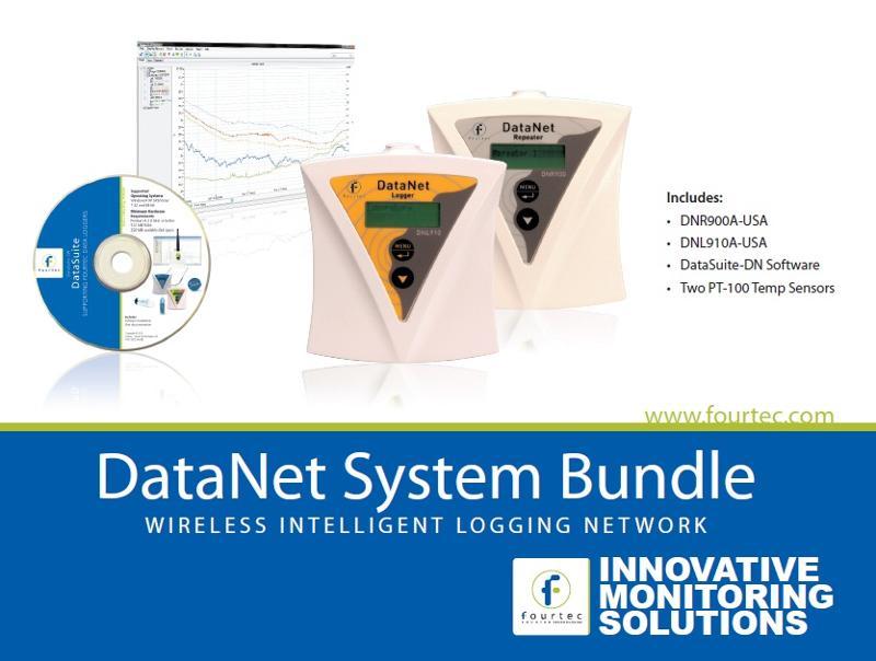 DataNet System Bundle