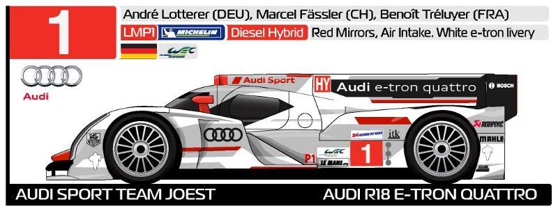 2012 LM Winning Audi