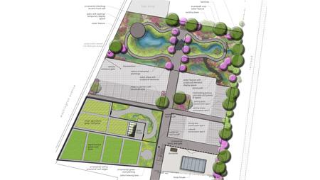 Racine Urban Eco-Garden Concept Plan
