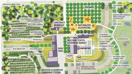Mequon Interpretive Farm Plan