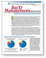 August 2012 R&D Management Report thumbnail
