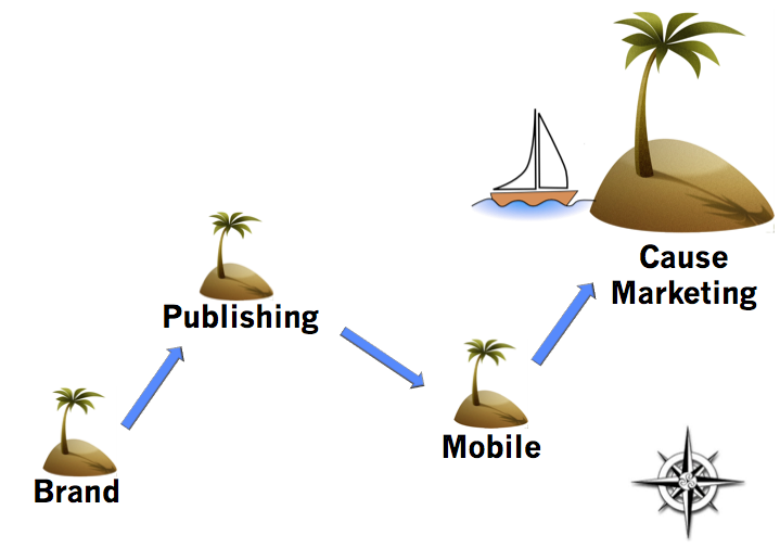 Island Hopping Your Way to Cause Marketing Success