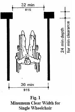 TAS Fig. 1