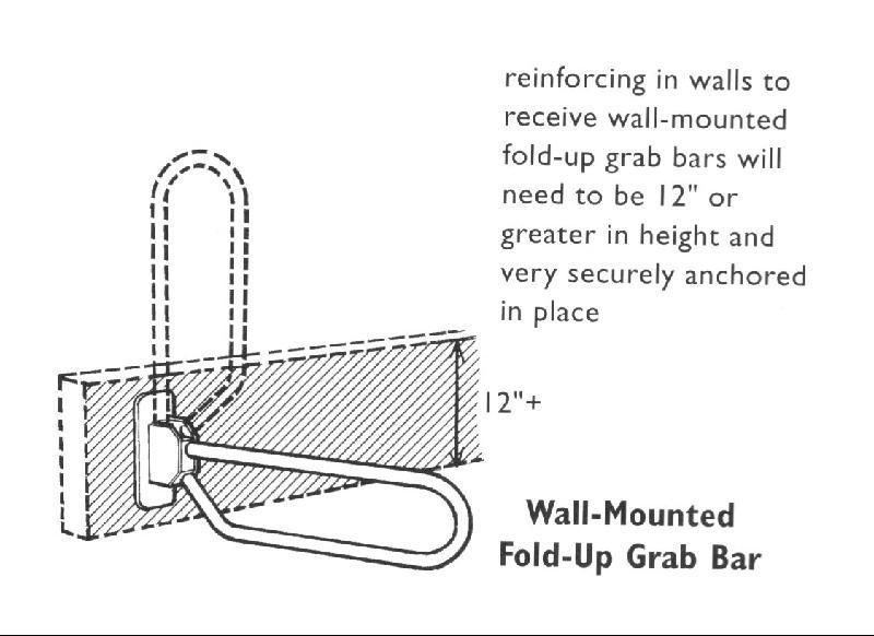 folding grab bar