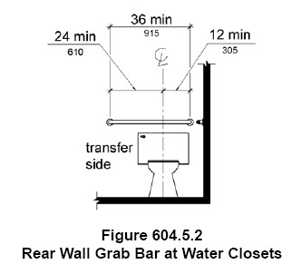 rear grab bar