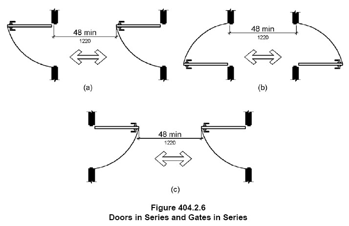 ADA door in series  sc 1 st  Constant Contact & September 2011 Abadi Accessibility News: ANSI vs. ADAAG
