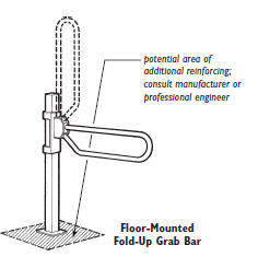 floor mounted grab bar