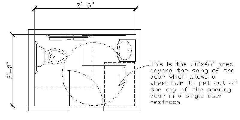 Ada Door Swing Amp Standard Bathroom Stall Size Beautiful On