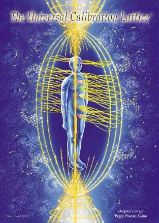 Three Gongs of Initiation - mental astral etheric