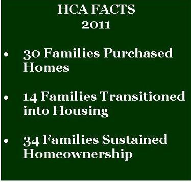 HCA FACTS - 2011