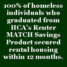 Renters MATCH Stat 2013