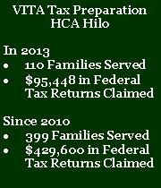 HCA Hilo Tax Stats