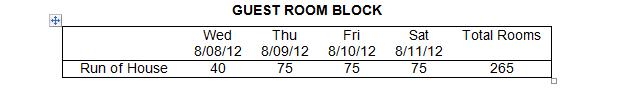 room block