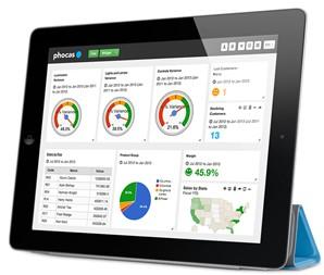 Phocas Ipad dashboard 2013