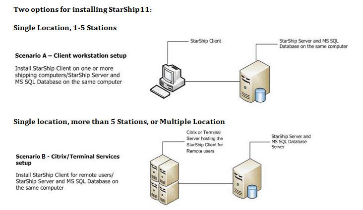 StarShip_Options