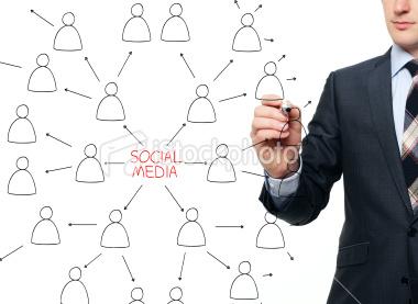 social media test file