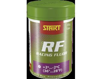 RF Racing Fluor
