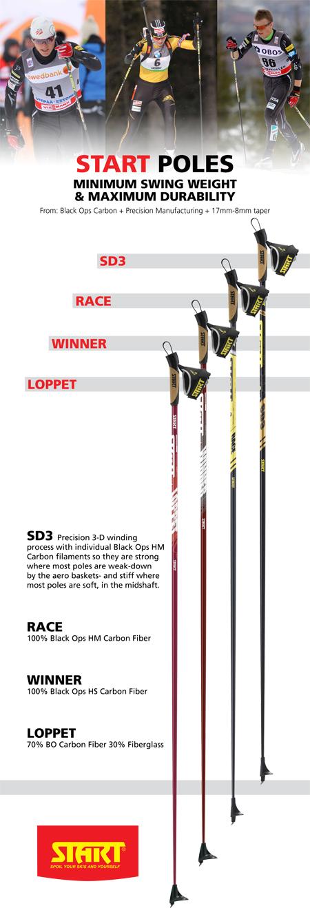 start poles