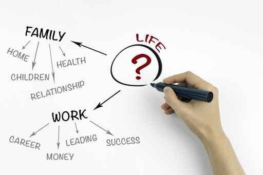 Work_Life Balance